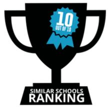 Text reads: 10 out of 10 Similar School Ranking